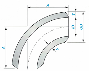 Butt-welding 90° LR/SR Elbow Sketch Map-Walmi