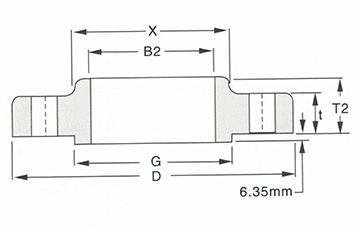 Slip on flange-600LB-900LB Sketch Map-Walmi