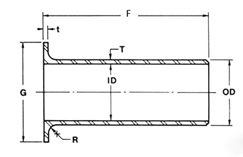 Stainless Steel Stub Ends ANSI Long type Sketch Map-Walmi