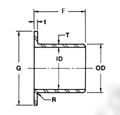 Stainless Steel Stub Ends MSS Short type Sketch Map-Walmi