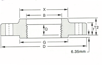 stainless steel threaded flange-600LB-900LB sketch map-Walmi
